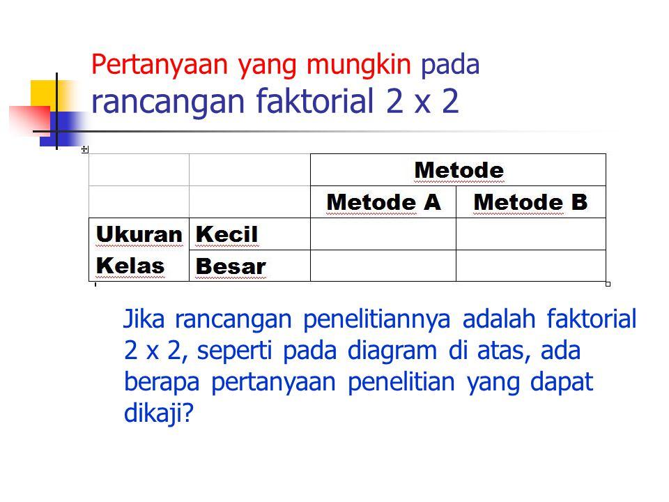 Pertanyaan yang mungkin pada rancangan faktorial 2 x 2 Jika rancangan penelitiannya adalah faktorial 2 x 2, seperti pada diagram di atas, ada berapa p