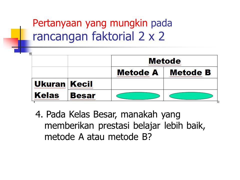 Pertanyaan yang mungkin pada rancangan faktorial 2 x 2 4. Pada Kelas Besar, manakah yang memberikan prestasi belajar lebih baik, metode A atau metode