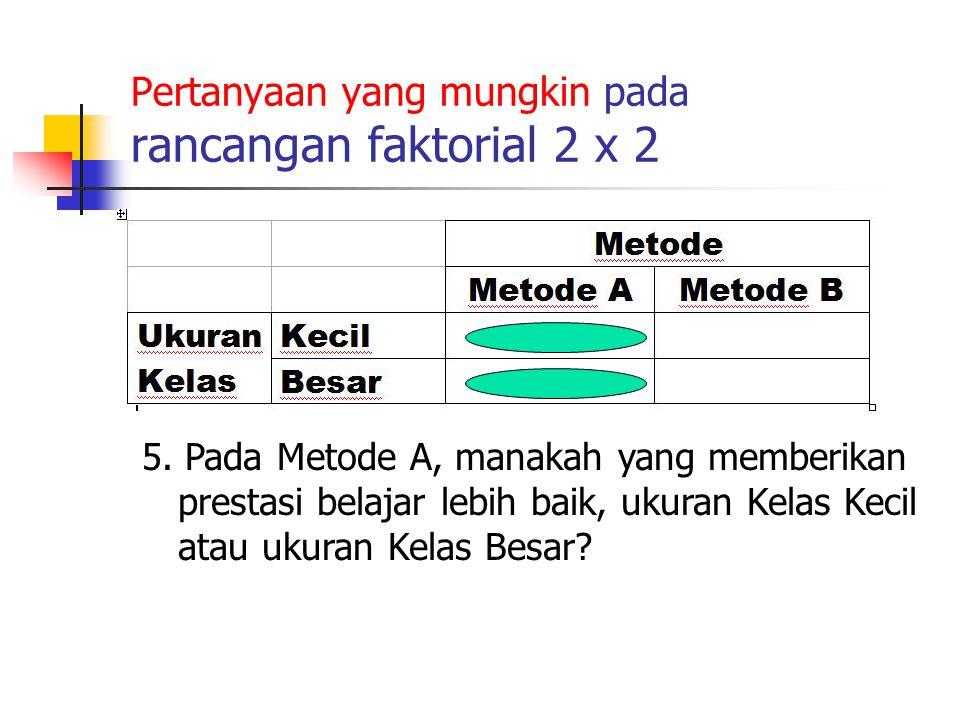 Pertanyaan yang mungkin pada rancangan faktorial 2 x 2 5. Pada Metode A, manakah yang memberikan prestasi belajar lebih baik, ukuran Kelas Kecil atau