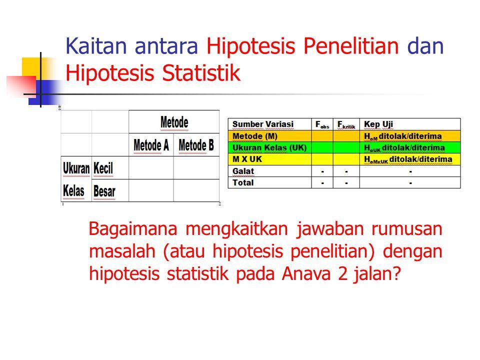 Kaitan antara Hipotesis Penelitian dan Hipotesis Statistik Bagaimana mengkaitkan jawaban rumusan masalah (atau hipotesis penelitian) dengan hipotesis