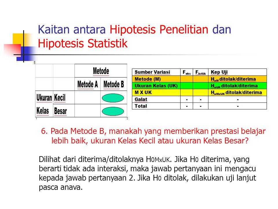 Kaitan antara Hipotesis Penelitian dan Hipotesis Statistik 6. Pada Metode B, manakah yang memberikan prestasi belajar lebih baik, ukuran Kelas Kecil a