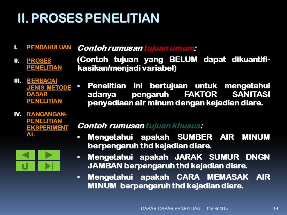 II. PROSES PENELITIAN Contoh rumusan tujuan umum: (Contoh tujuan yang BELUM dapat dikuantifi- kasikan/menjadi variabel)  Penelitian ini bertujuan unt