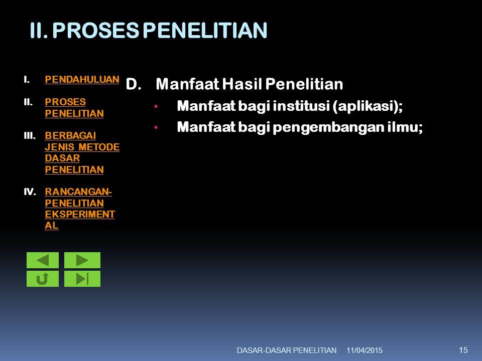 II. PROSES PENELITIAN D.Manfaat Hasil Penelitian Manfaat bagi institusi (aplikasi); Manfaat bagi pengembangan ilmu; 11/04/2015DASAR-DASAR PENELITIAN 1