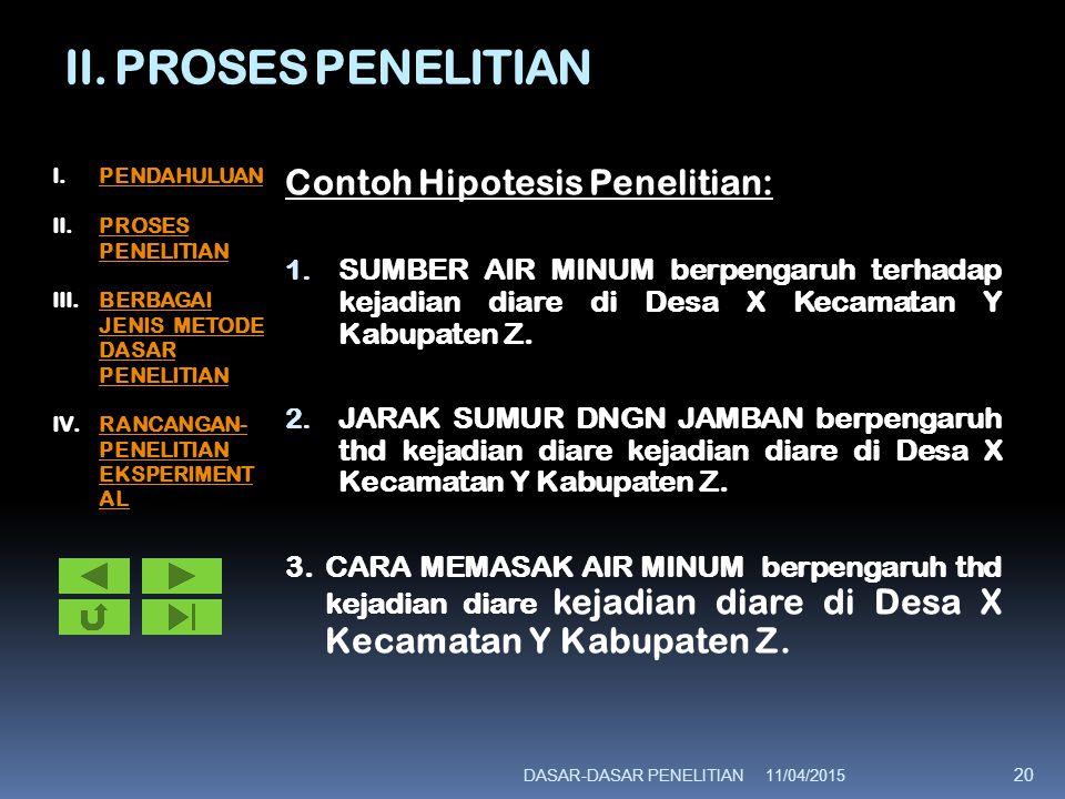 II.PROSES PENELITIAN IV. METODE PENELITIAN A.