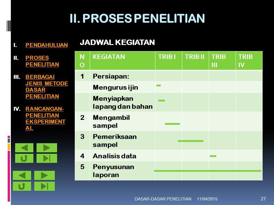 II. PROSES PENELITIAN NONO KEGIATANTRIB ITRIB IITRIB III TRIB IV 1Persiapan: Mengurus ijin Menyiapkan lapang dan bahan 2Mengambil sampel 3Pemeriksaan