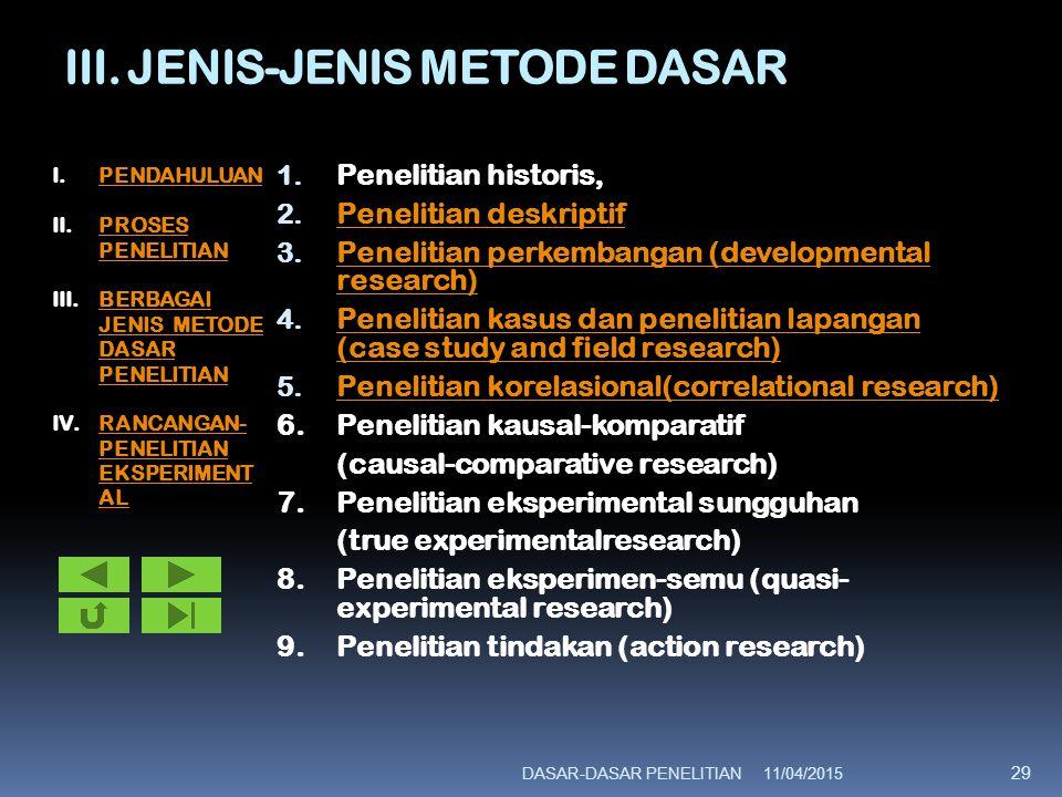 III. JENIS-JENIS METODE DASAR 1. Penelitian historis, 2. Penelitian deskriptif Penelitian deskriptif 3. Penelitian perkembangan (developmental researc