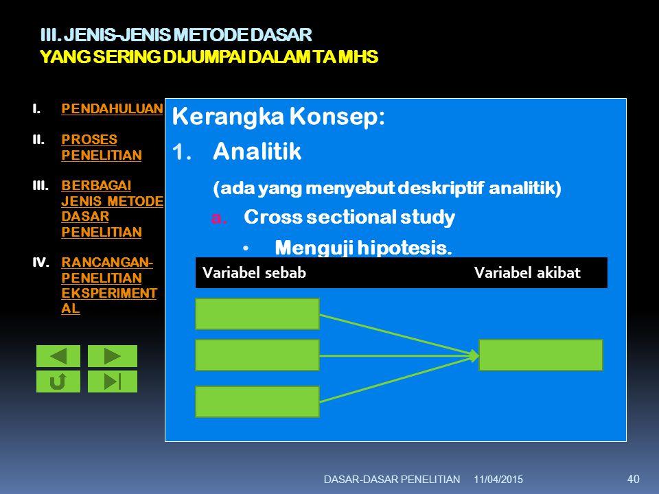 III. JENIS-JENIS METODE DASAR YANG SERING DIJUMPAI DALAM TA MHS Kerangka Konsep: 1. Analitik (ada yang menyebut deskriptif analitik) a. Cross sectiona