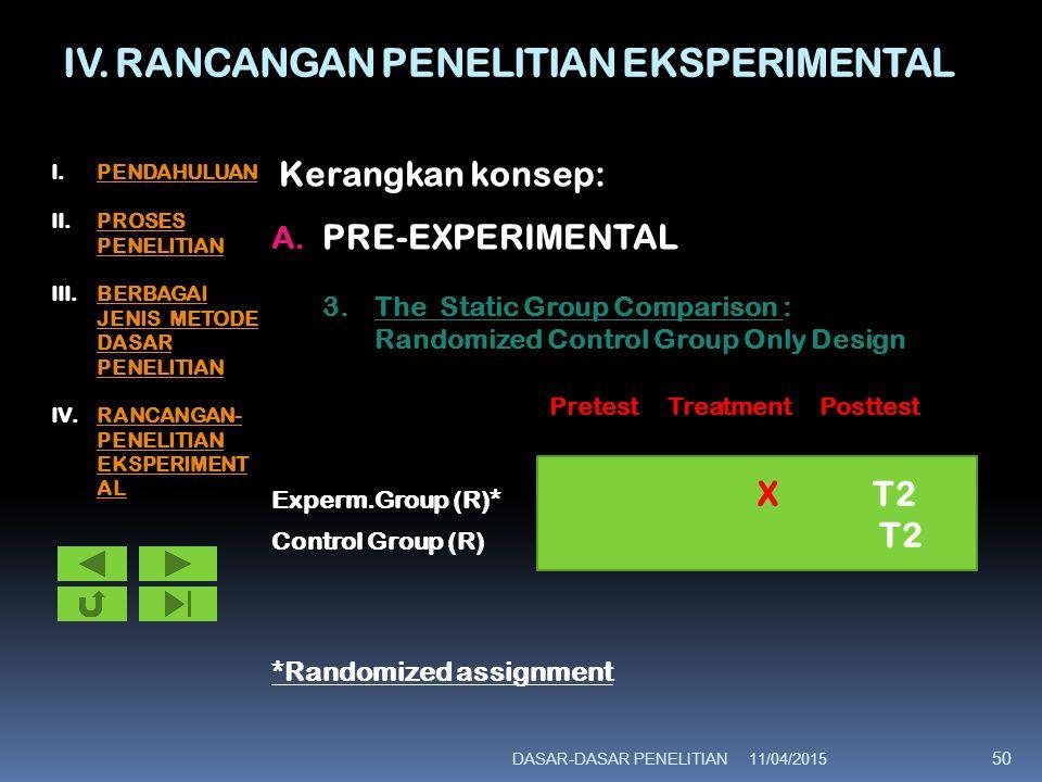 IV. RANCANGAN PENELITIAN EKSPERIMENTAL Kerangkan konsep: A. PRE-EXPERIMENTAL 3. The Static Group Comparison : Randomized Control Group Only Design Pre