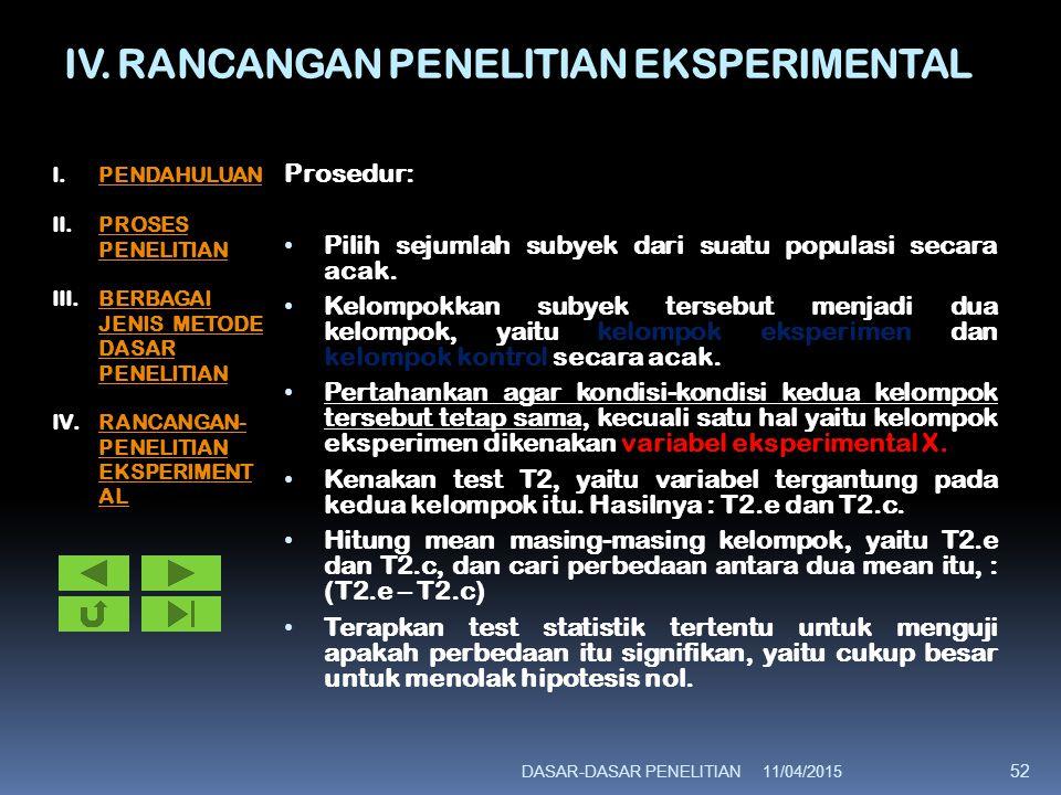 IV. RANCANGAN PENELITIAN EKSPERIMENTAL Prosedur: Pilih sejumlah subyek dari suatu populasi secara acak. Kelompokkan subyek tersebut menjadi dua kelomp