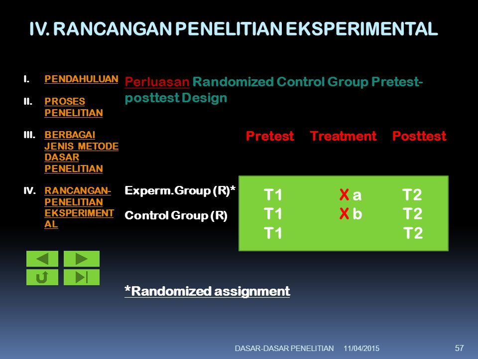 IV. RANCANGAN PENELITIAN EKSPERIMENTAL Perluasan Randomized Control Group Pretest- posttest Design Pretest Treatment Posttest Experm.Group (R)* Contro