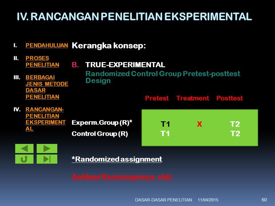 IV. RANCANGAN PENELITIAN EKSPERIMENTAL Kerangka konsep: B.TRUE-EXPERIMENTAL Randomized Control Group Pretest-posttest Design Pretest Treatment Posttes