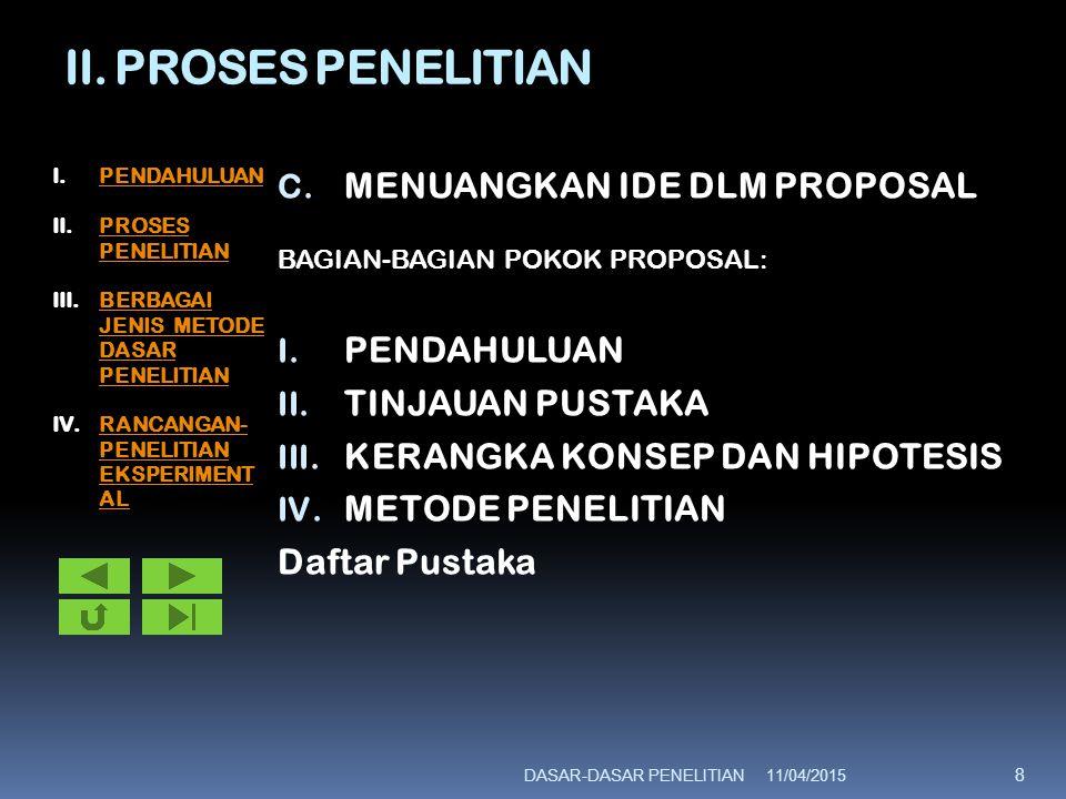 II. PROSES PENELITIAN C. MENUANGKAN IDE DLM PROPOSAL BAGIAN-BAGIAN POKOK PROPOSAL: I. PENDAHULUAN II. TINJAUAN PUSTAKA III. KERANGKA KONSEP DAN HIPOTE