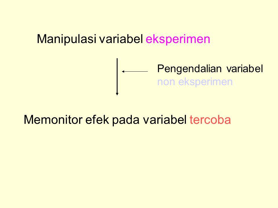 Manipulasi variabel eksperimen Pengendalian variabel non eksperimen Memonitor efek pada variabel tercoba