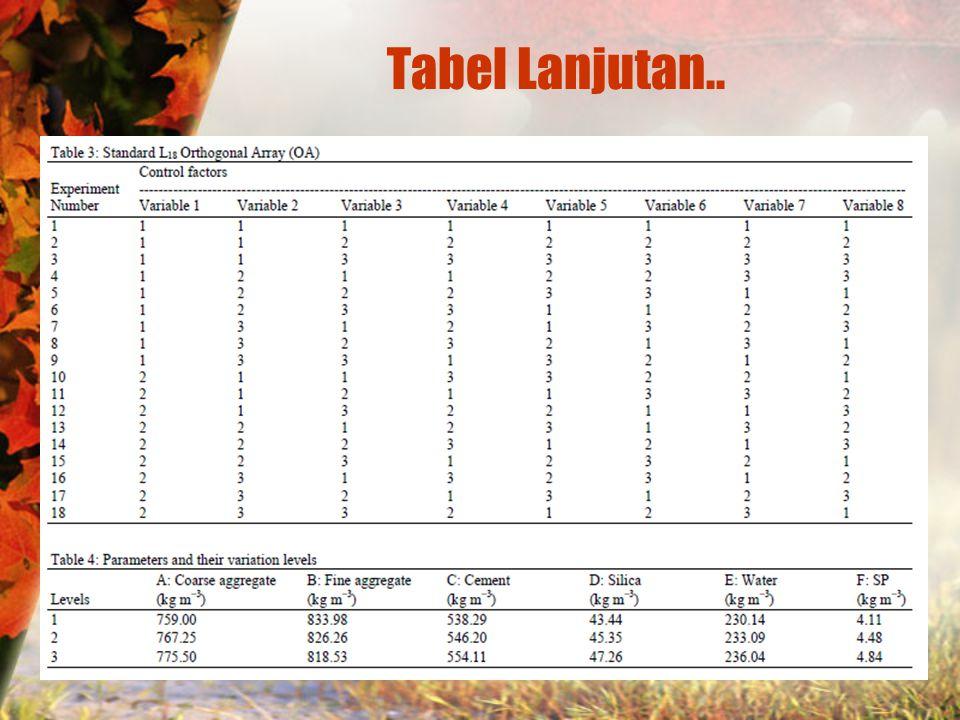 Tabel Lanjutan.. 6