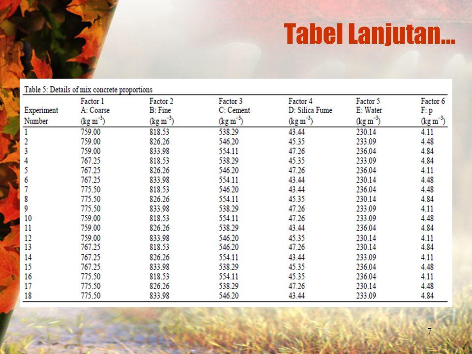 Tabel Lanjutan... 7