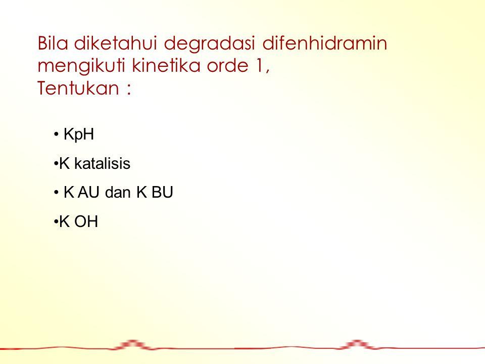 Bila diketahui degradasi difenhidramin mengikuti kinetika orde 1, Tentukan : KpH K katalisis K AU dan K BU K OH