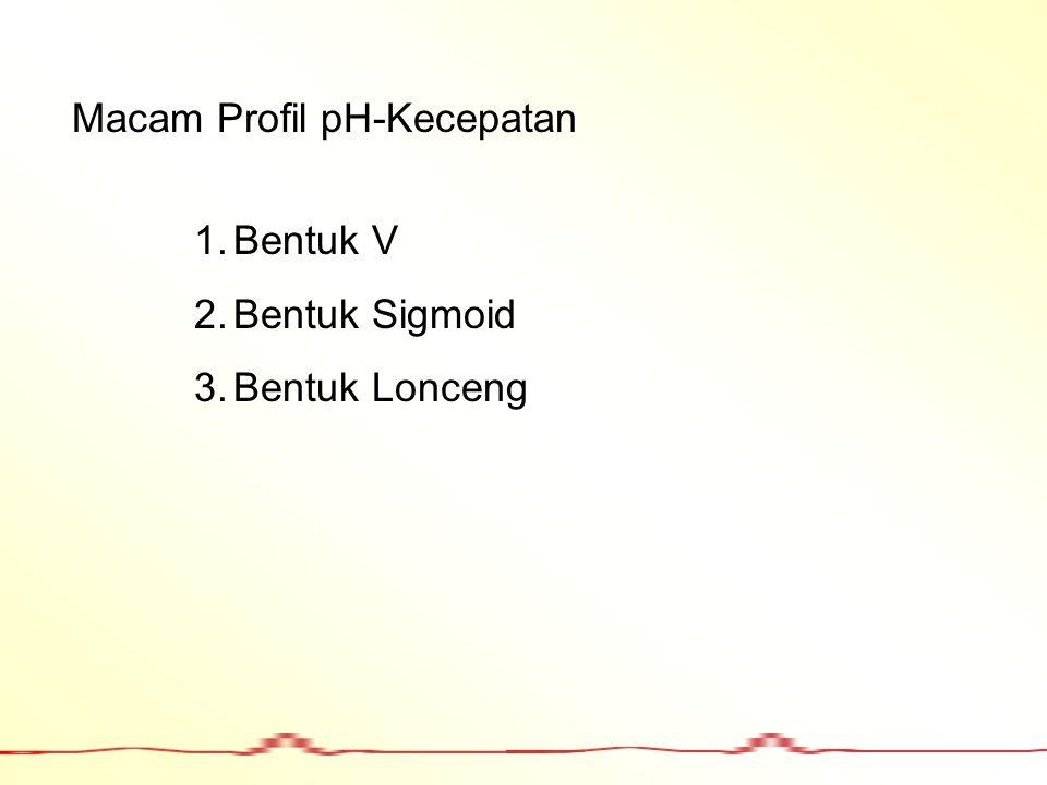 Macam Profil pH-Kecepatan 1.Bentuk V 2.Bentuk Sigmoid 3.Bentuk Lonceng