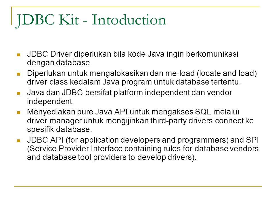 JDBC Kit - Intoduction JDBC Driver diperlukan bila kode Java ingin berkomunikasi dengan database. Diperlukan untuk mengalokasikan dan me-load (locate