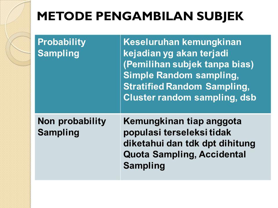 METODE PENGAMBILAN SUBJEK Probability Sampling Keseluruhan kemungkinan kejadian yg akan terjadi (Pemilihan subjek tanpa bias) Simple Random sampling,