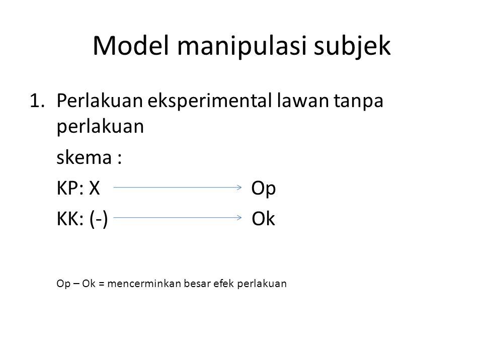 Model manipulasi subjek 1.Perlakuan eksperimental lawan tanpa perlakuan skema : KP: X Op KK: (-) Ok Op – Ok = mencerminkan besar efek perlakuan
