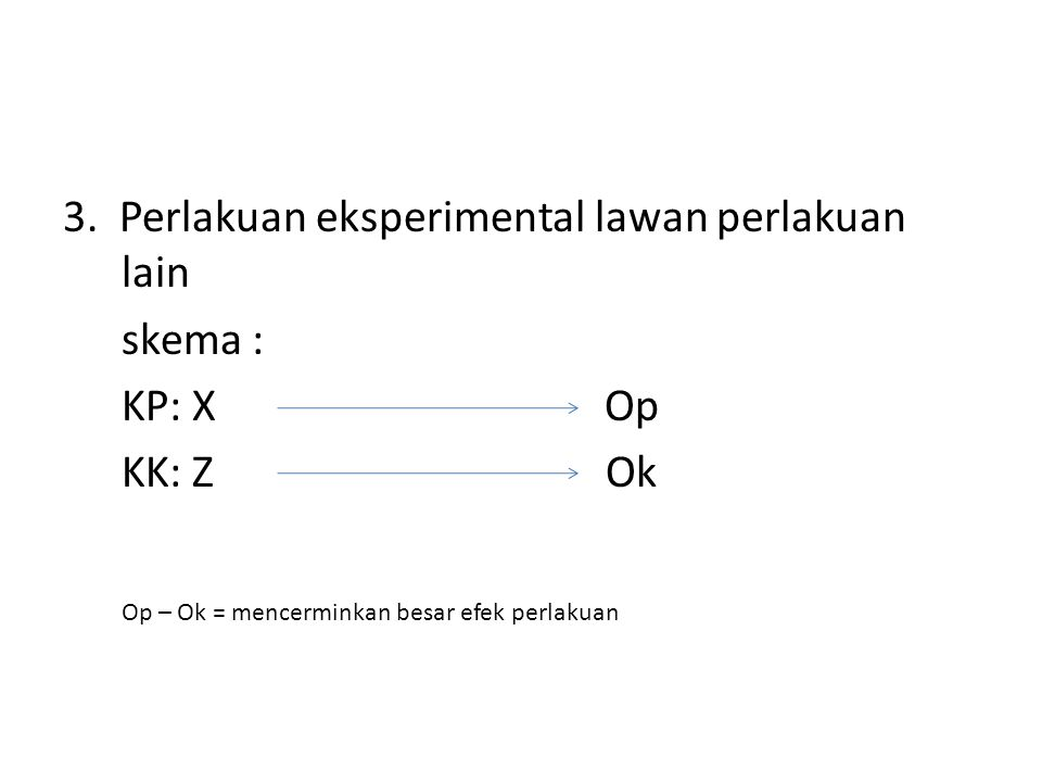 3. Perlakuan eksperimental lawan perlakuan lain skema : KP: X Op KK: Z Ok Op – Ok = mencerminkan besar efek perlakuan