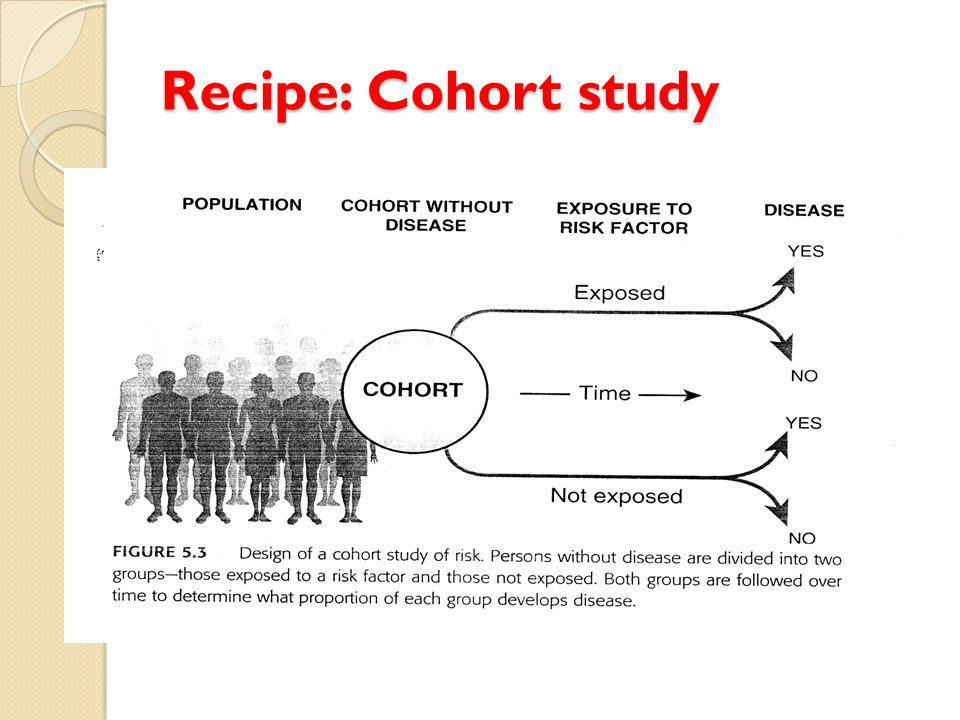 Objective of cohort study to compare : an incidence rate in an exposed population to the rate that would have been observed in the same population, at