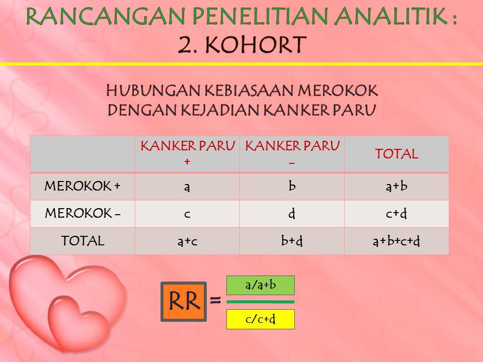 KANKER PARU + KANKER PARU - TOTAL MEROKOK +aba+b MEROKOK -cdc+d TOTALa+cb+da+b+c+d a/a+b c/c+d