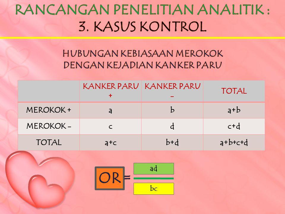 KANKER PARU + KANKER PARU - TOTAL MEROKOK +aba+b MEROKOK -cdc+d TOTALa+cb+da+b+c+d ad bc