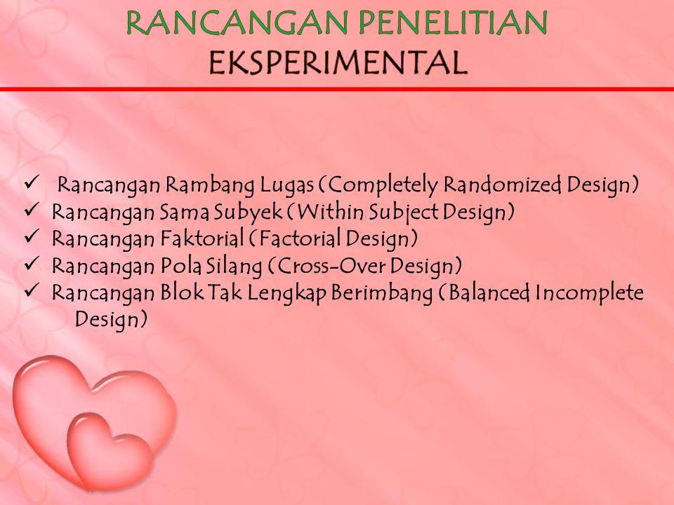 Rancangan Rambang Lugas (Completely Randomized Design) Rancangan Sama Subyek (Within Subject Design) Rancangan Faktorial (Factorial Design) Rancangan