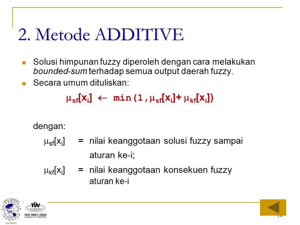 14 2. Metode ADDITIVE Solusi himpunan fuzzy diperoleh dengan cara melakukan bounded-sum terhadap semua output daerah fuzzy. Secara umum dituliskan: 