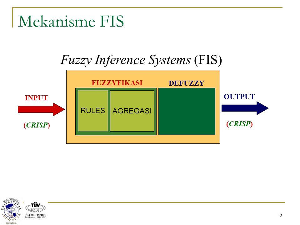 2 Mekanisme FIS Fuzzy Inference Systems (FIS) FUZZYFIKASI RULES AGREGASI DEFUZZY INPUT (CRISP) OUTPUT (CRISP)