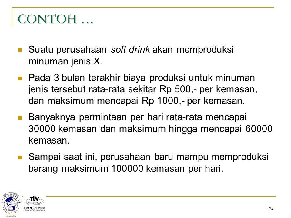 24 CONTOH … Suatu perusahaan soft drink akan memproduksi minuman jenis X. Pada 3 bulan terakhir biaya produksi untuk minuman jenis tersebut rata-rata