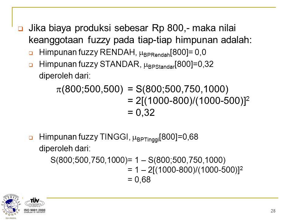 28  Jika biaya produksi sebesar Rp 800,- maka nilai keanggotaan fuzzy pada tiap-tiap himpunan adalah:  Himpunan fuzzy RENDAH,  BPRendah [800]= 0,0