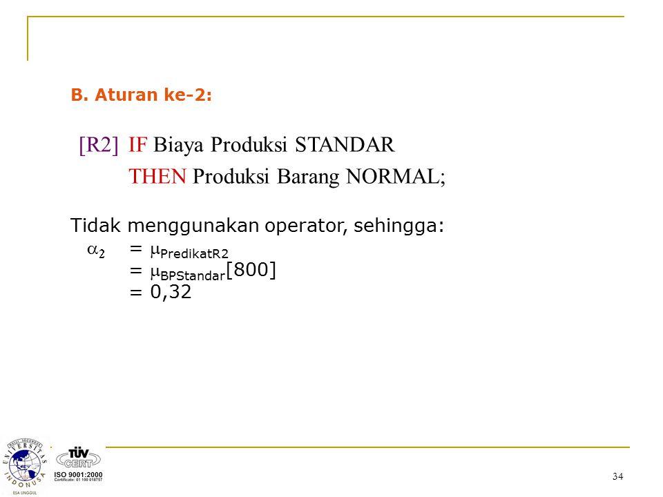 34 B. Aturan ke-2: [R2] IF Biaya Produksi STANDAR THEN Produksi Barang NORMAL; Tidak menggunakan operator, sehingga:   =  PredikatR2 =  BPStandar