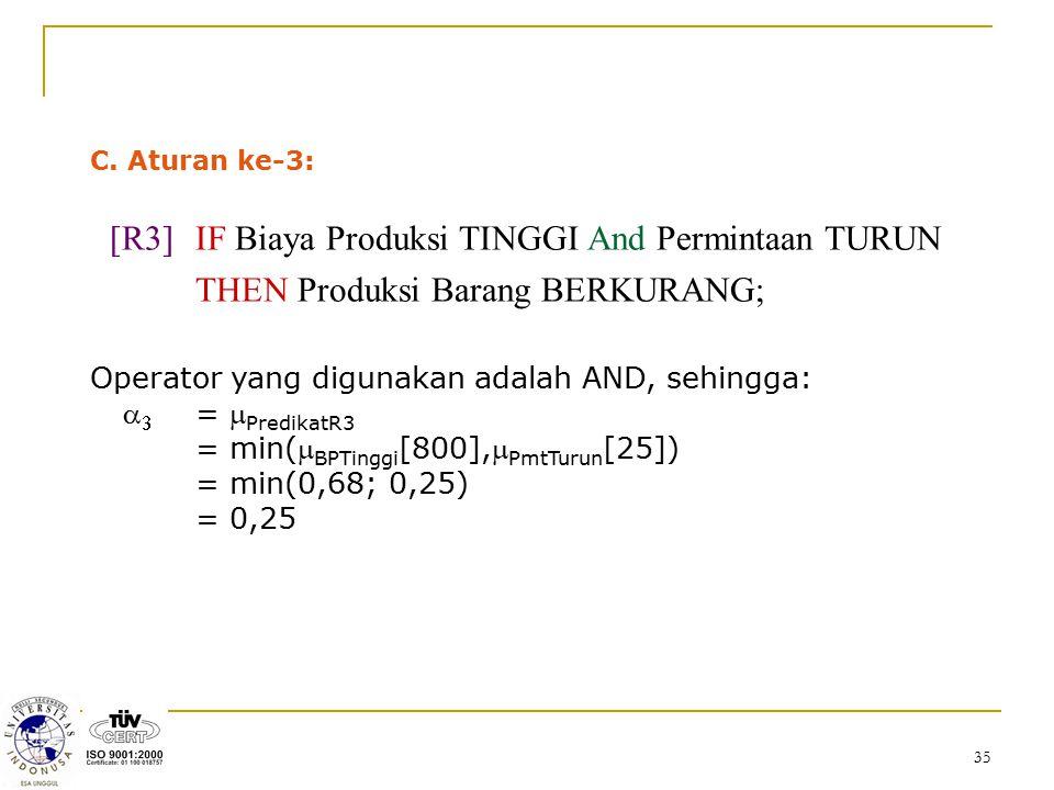 35 C. Aturan ke-3: [R3] IF Biaya Produksi TINGGI And Permintaan TURUN THEN Produksi Barang BERKURANG; Operator yang digunakan adalah AND, sehingga: 