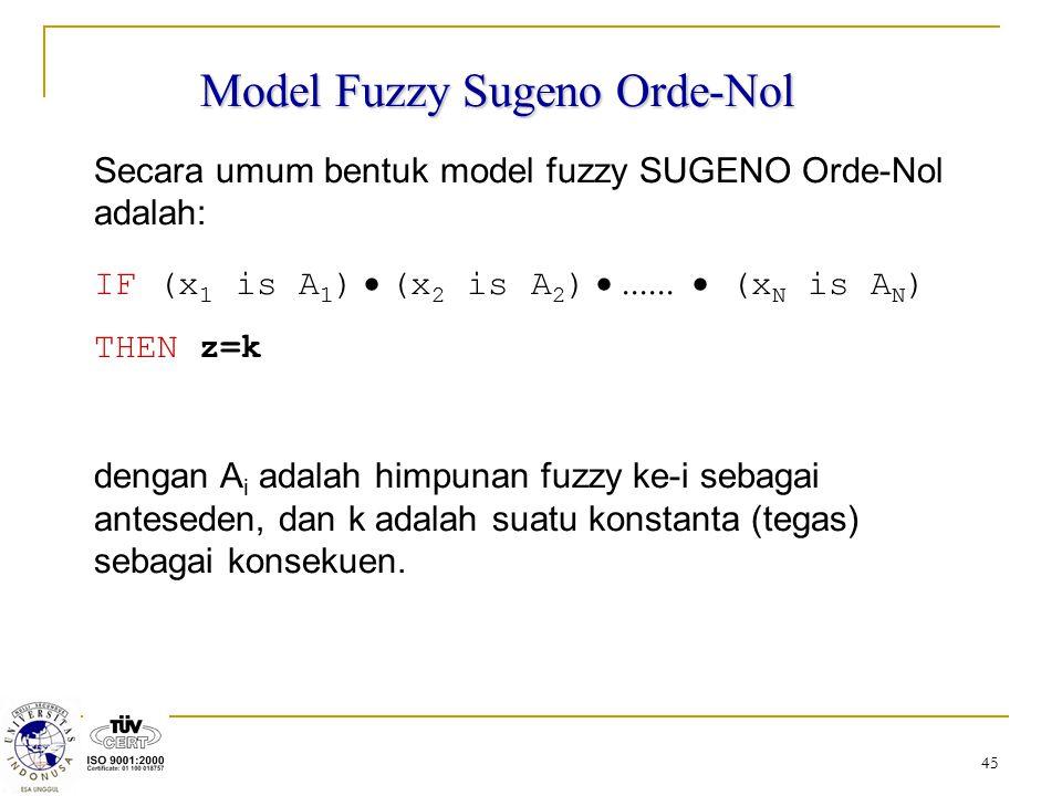 45 Model Fuzzy Sugeno Orde-Nol Secara umum bentuk model fuzzy SUGENO Orde-Nol adalah: IF (x 1 is A 1 )  (x 2 is A 2 )  (x N is A N ) TH