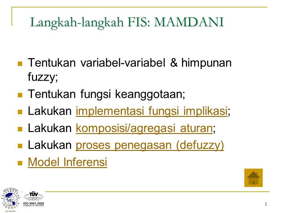 5 Langkah-langkah FIS: MAMDANI Tentukan variabel-variabel & himpunan fuzzy; Tentukan fungsi keanggotaan; Lakukan implementasi fungsi implikasi;impleme