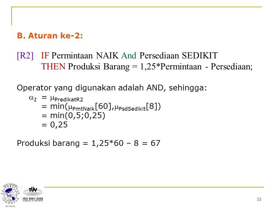55 B. Aturan ke-2: [R2] IF Permintaan NAIK And Persediaan SEDIKIT THEN Produksi Barang = 1,25*Permintaan - Persediaan; Operator yang digunakan adalah