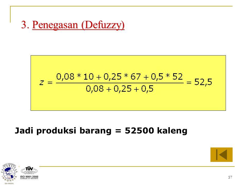 57 3. Penegasan (Defuzzy) Jadi produksi barang = 52500 kaleng