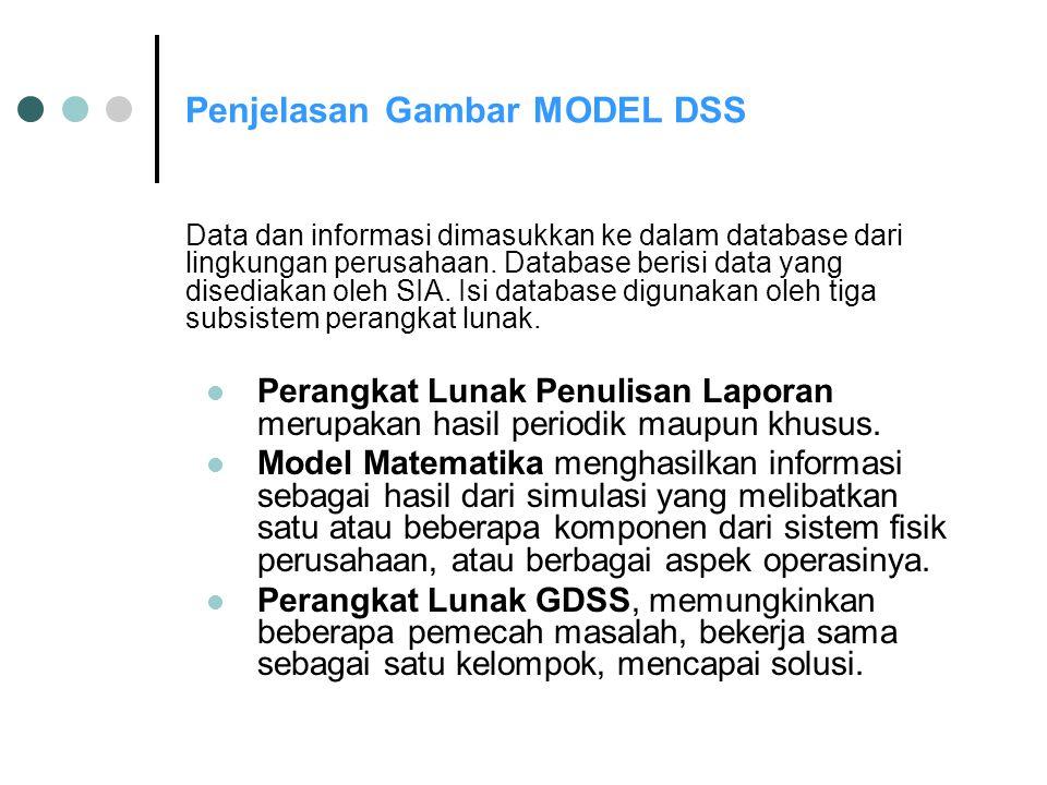 Penjelasan Gambar MODEL DSS Data dan informasi dimasukkan ke dalam database dari lingkungan perusahaan. Database berisi data yang disediakan oleh SIA.
