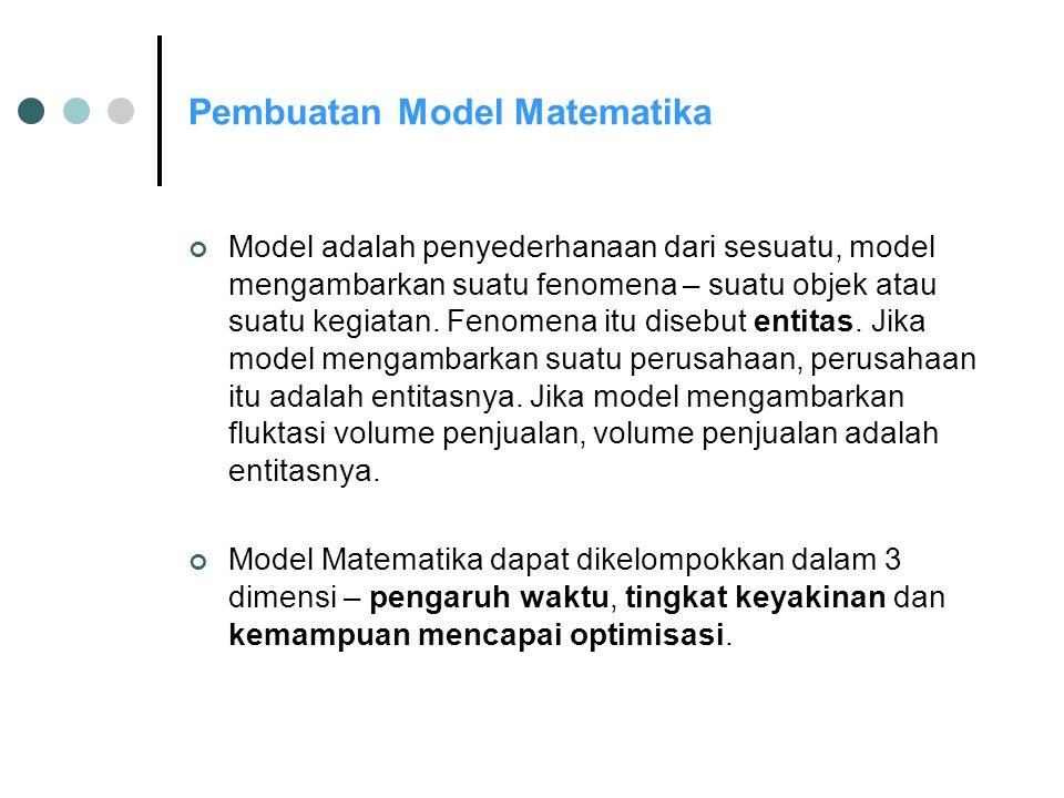 Pembuatan Model Matematika Model adalah penyederhanaan dari sesuatu, model mengambarkan suatu fenomena – suatu objek atau suatu kegiatan. Fenomena itu