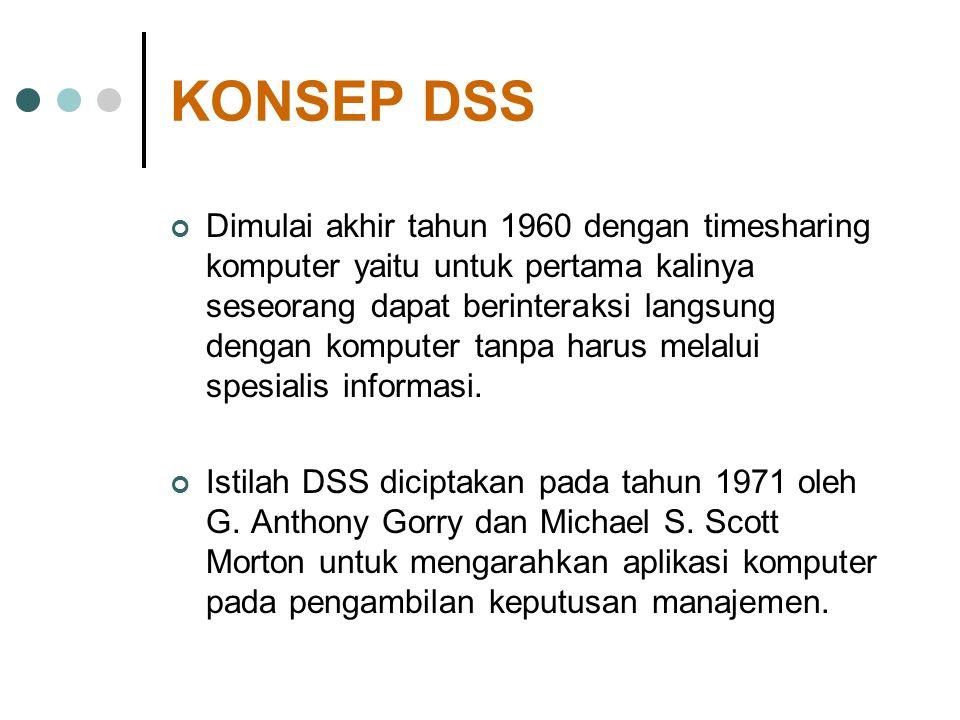KONSEP DSS Dimulai akhir tahun 1960 dengan timesharing komputer yaitu untuk pertama kalinya seseorang dapat berinteraksi langsung dengan komputer tanp