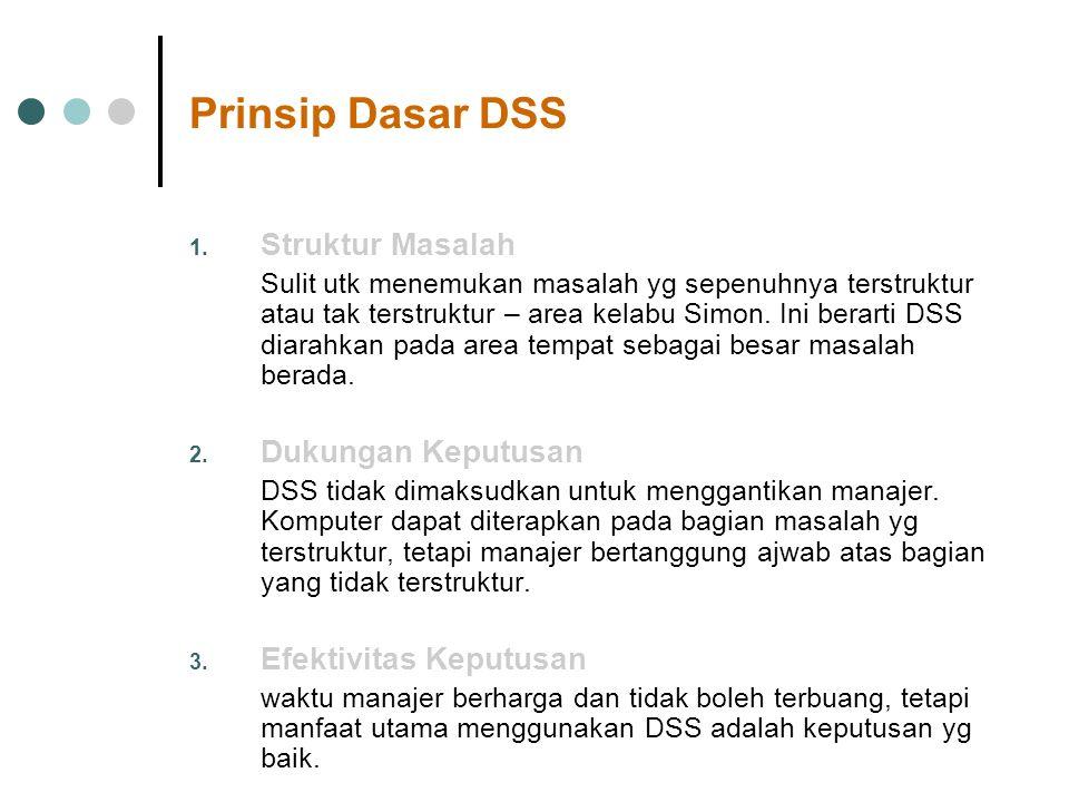 Prinsip Dasar DSS 1. Struktur Masalah Sulit utk menemukan masalah yg sepenuhnya terstruktur atau tak terstruktur – area kelabu Simon. Ini berarti DSS