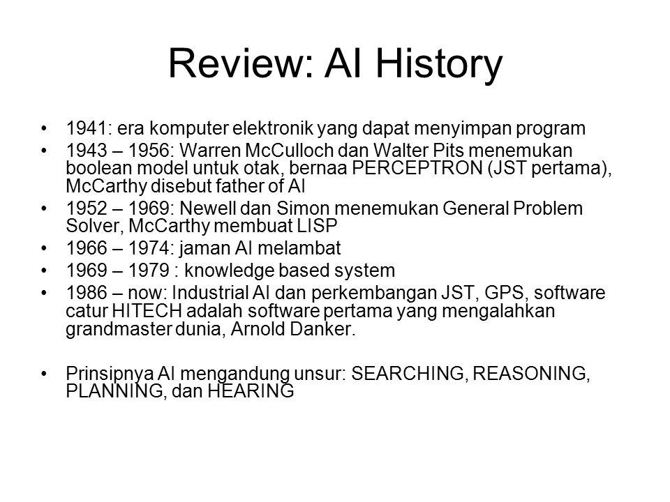 Review: AI History 1941: era komputer elektronik yang dapat menyimpan program 1943 – 1956: Warren McCulloch dan Walter Pits menemukan boolean model untuk otak, bernaa PERCEPTRON (JST pertama), McCarthy disebut father of AI 1952 – 1969: Newell dan Simon menemukan General Problem Solver, McCarthy membuat LISP 1966 – 1974: jaman AI melambat 1969 – 1979 : knowledge based system 1986 – now: Industrial AI dan perkembangan JST, GPS, software catur HITECH adalah software pertama yang mengalahkan grandmaster dunia, Arnold Danker.