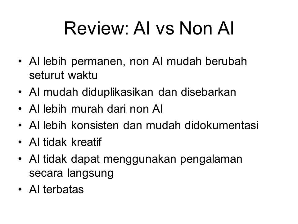 Review: AI vs Non AI AI lebih permanen, non AI mudah berubah seturut waktu AI mudah diduplikasikan dan disebarkan AI lebih murah dari non AI AI lebih konsisten dan mudah didokumentasi AI tidak kreatif AI tidak dapat menggunakan pengalaman secara langsung AI terbatas