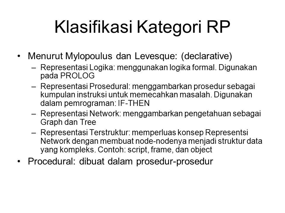 Klasifikasi Kategori RP Menurut Mylopoulus dan Levesque: (declarative) –Representasi Logika: menggunakan logika formal. Digunakan pada PROLOG –Represe