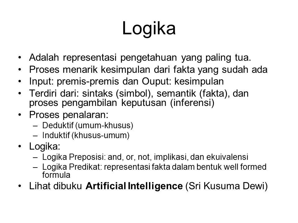 Logika Adalah representasi pengetahuan yang paling tua. Proses menarik kesimpulan dari fakta yang sudah ada Input: premis-premis dan Ouput: kesimpulan