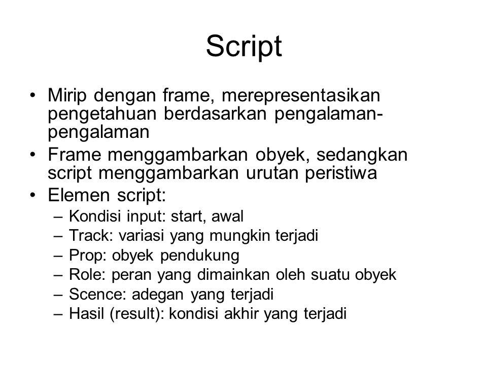 Script Mirip dengan frame, merepresentasikan pengetahuan berdasarkan pengalaman- pengalaman Frame menggambarkan obyek, sedangkan script menggambarkan