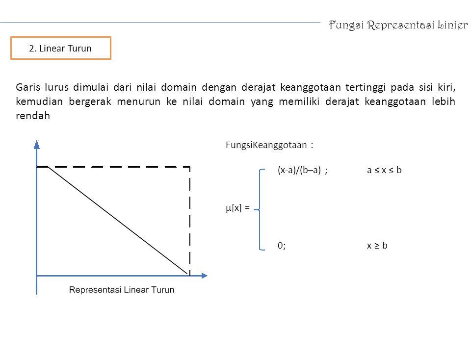 Fungsi Representasi Linier Garis lurus dimulai dari nilai domain dengan derajat keanggotaan tertinggi pada sisi kiri, kemudian bergerak menurun ke nil