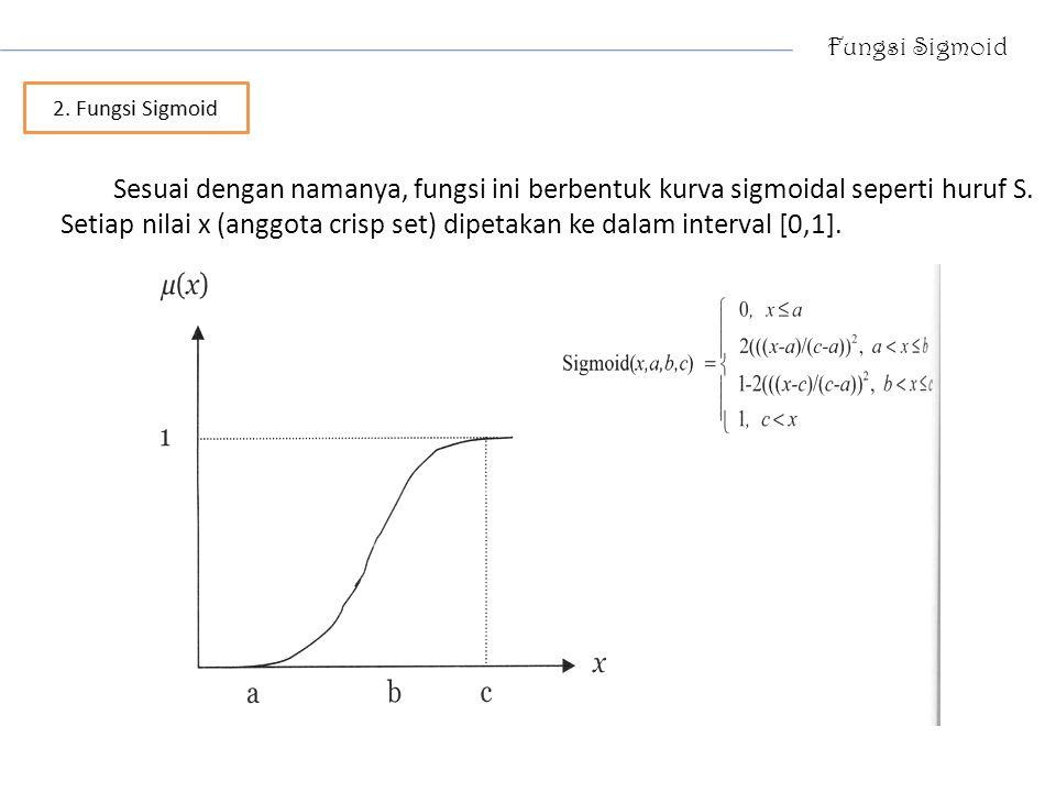 Fungsi Sigmoid Sesuai dengan namanya, fungsi ini berbentuk kurva sigmoidal seperti huruf S. Setiap nilai x (anggota crisp set) dipetakan ke dalam inte